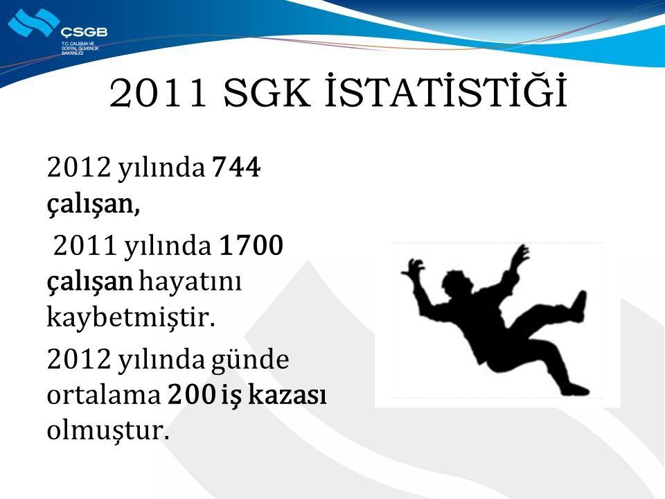 2011 SGK İSTATİSTİĞİ 2012 yılında 744 çalışan, 2011 yılında 1700 çalışan hayatını kaybetmiştir. 2012 yılında günde ortalama 200 iş kazası olmuştur.