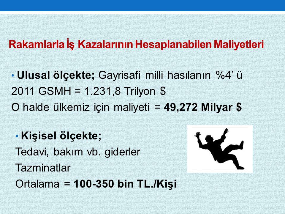 Ceza Hukuku Yönünden - Olay Yaralanma İle Sonuçlanmışsa: - Sulh Ceza Mahkemesi, Tck.