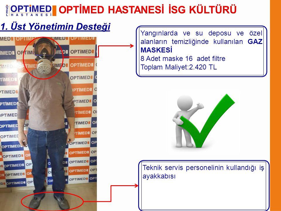 Yangınlarda ve su deposu ve özel alanların temizliğinde kullanılan GAZ MASKESİ 8 Adet maske 16 adet filtre Toplam Maliyet:2.420 TL Teknik servis perso