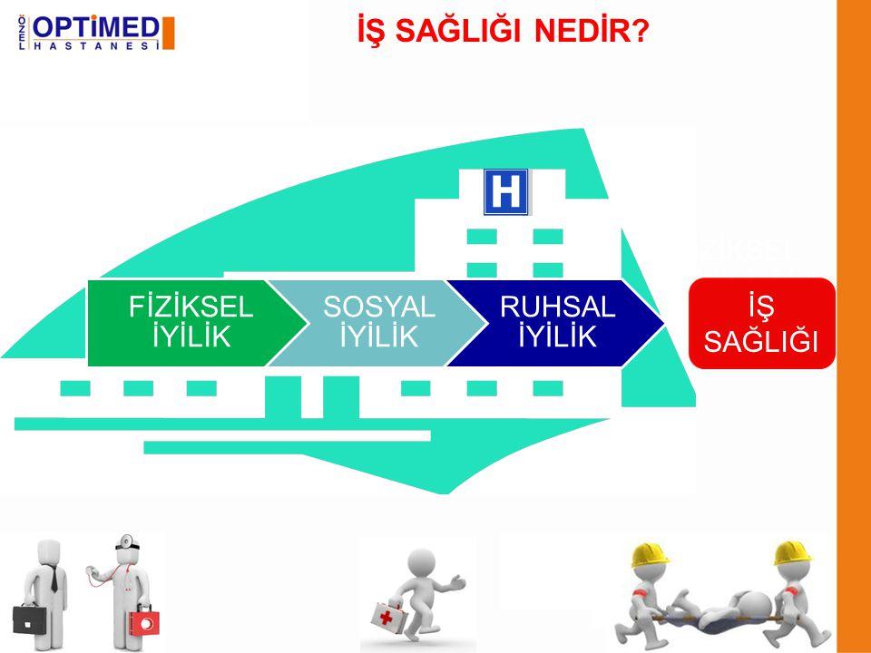 Süleyman YILMAZ Özel Optimed Hastanesi Teşekkürler Süleyman YILMAZ Seçil KIVRIK Özel Optimed Hastanesi