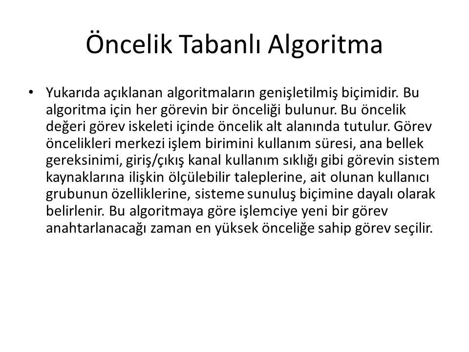 Öncelik Tabanlı Algoritma Yukarıda açıklanan algoritmaların genişletilmiş biçimidir. Bu algoritma için her görevin bir önceliği bulunur. Bu öncelik de