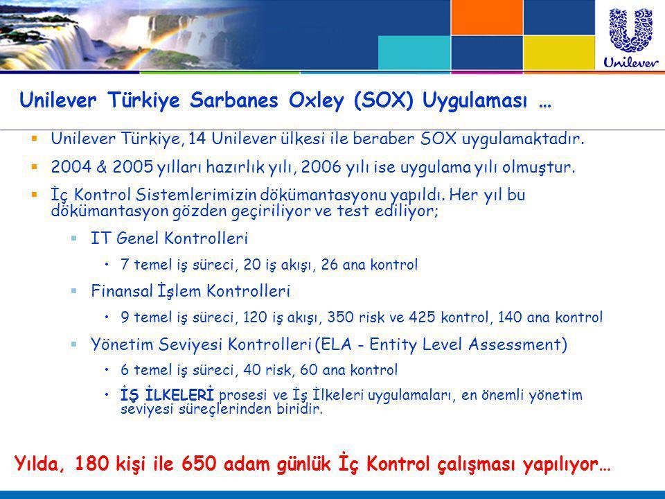 Unilever Türkiye Sarbanes Oxley (SOX) Uygulaması …  Unilever Türkiye, 14 Unilever ülkesi ile beraber SOX uygulamaktadır.  2004 & 2005 yılları hazırl