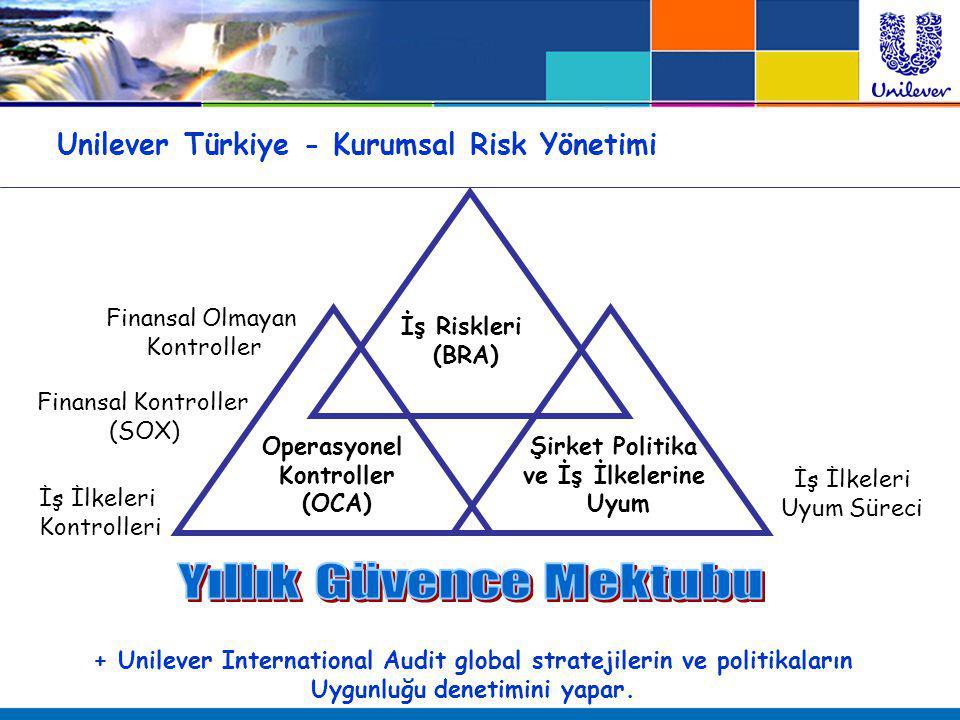Unilever Türkiye - Kurumsal Risk Yönetimi İş Riskleri (BRA) Şirket Politika ve İş İlkelerine Uyum Operasyonel Kontroller (OCA) Finansal Kontroller (SO