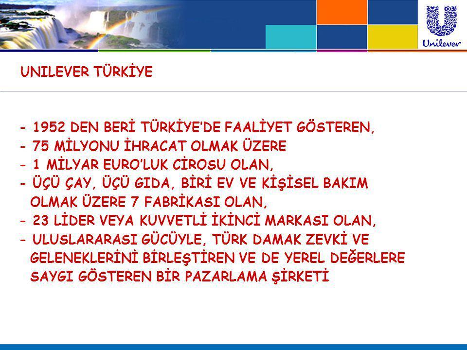 UNILEVER DERGİSİ 'CANLI YAYIN' DA İŞ İLKELERİ HATTI HATIRLATMASI .