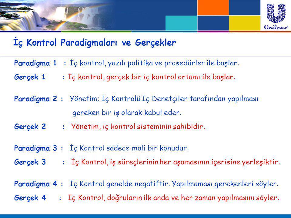 İç Kontrol Paradigmaları ve Gerçekler Paradigma 1 : İç kontrol, yazılı politika ve prosedürler ile başlar. Gerçek 1 : İç kontrol, gerçek bir iç kontro