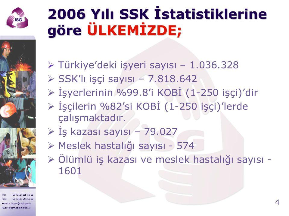 4 Tel: +90 (312) 215 50 21 Faks: +90 (312) 215 50 28 e-posta: isggm@csgb.gov.tr http://isggm.calisma.gov.tr 2006 Yılı SSK İstatistiklerine göre ÜLKEMİ
