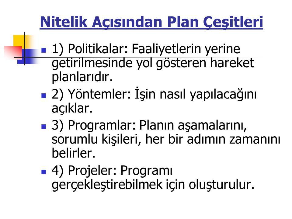 Nitelik Açısından Plan Çeşitleri 1) Politikalar: Faaliyetlerin yerine getirilmesinde yol gösteren hareket planlarıdır. 2) Yöntemler: İşin nasıl yapıla