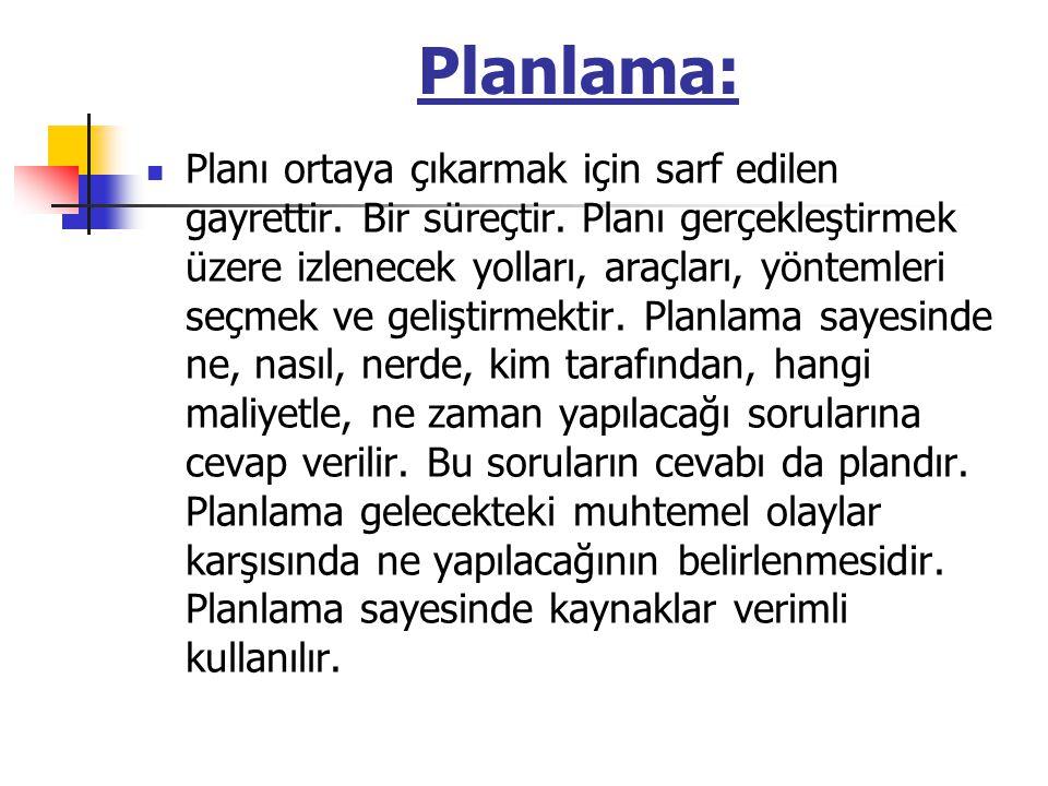 Planlama: Planı ortaya çıkarmak için sarf edilen gayrettir. Bir süreçtir. Planı gerçekleştirmek üzere izlenecek yolları, araçları, yöntemleri seçmek v