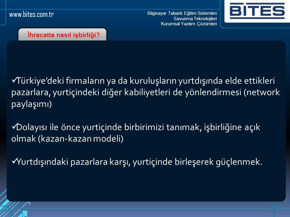 Bilgisayar Tabanlı Eğitim Sistemleri Savunma Teknolojileri Kurumsal Yazılım Çözümleri www.bites.com.tr İhracatta nasıl işbirliği? Türkiye'deki firmala