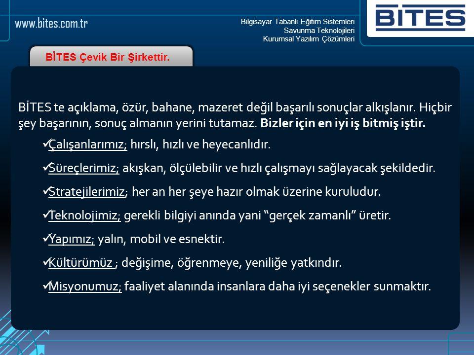 Bilgisayar Tabanlı Eğitim Sistemleri Savunma Teknolojileri Kurumsal Yazılım Çözümleri www.bites.com.tr BİTES Çevik Bir Şirkettir.