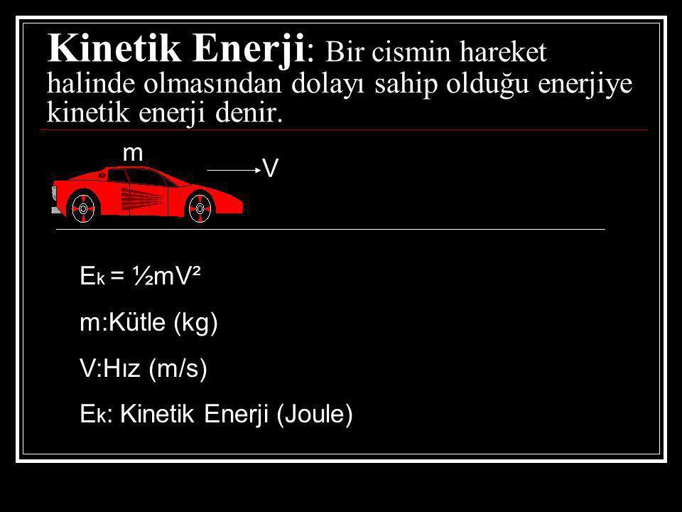 Potansiyel Enerji : Cisimlerin bulundukları durum nedeni ile sahip oldukları enerjidir. m h E p =m.g.h m:Kütle (kg) g:Yerçekimi İvmesi (m/s²) h:Yüksek