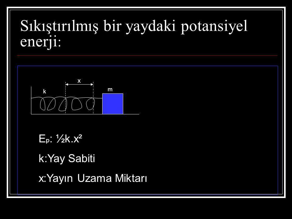 Sıkıştırılmış bir yaydaki potansiyel enerji : k x m E p : ½k.x² k:Yay Sabiti x:Yayın Uzama Miktarı