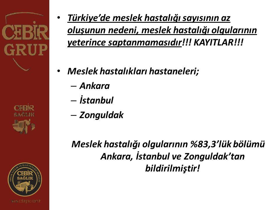Türkiye'de meslek hastalığı sayısının az oluşunun nedeni, meslek hastalığı olgularının yeterince saptanmamasıdır!!! KAYITLAR!!! Meslek hastalıkları ha