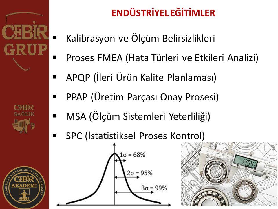 ENDÜSTRİYEL EĞİTİMLER  Kalibrasyon ve Ölçüm Belirsizlikleri  Proses FMEA (Hata Türleri ve Etkileri Analizi)  APQP (İleri Ürün Kalite Planlaması) 