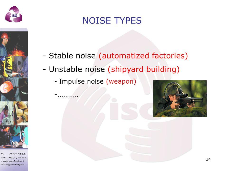 Tel: +90 (312) 215 50 21 Faks: +90 (312) 215 50 28 e-posta: isggm@csgb.gov.tr http://isggm.calisma.gov.tr NOISE TYPES - Stable noise (automatized fact