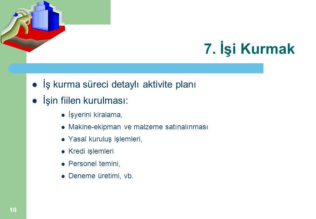 10 7. İşi Kurmak İş kurma süreci detaylı aktivite planı İşin fiilen kurulması: İşyerini kiralama, Makine-ekipman ve malzeme satınalınması Yasal kurulu