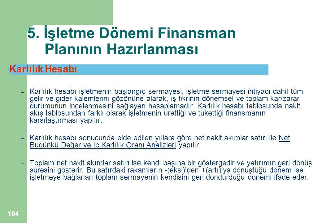 104 5. İşletme Dönemi Finansman Planının Hazırlanması Karlılık Hesabı – Karlılık hesabı işletmenin başlangıç sermayesi, işletme sermayesi ihtiyacı dah