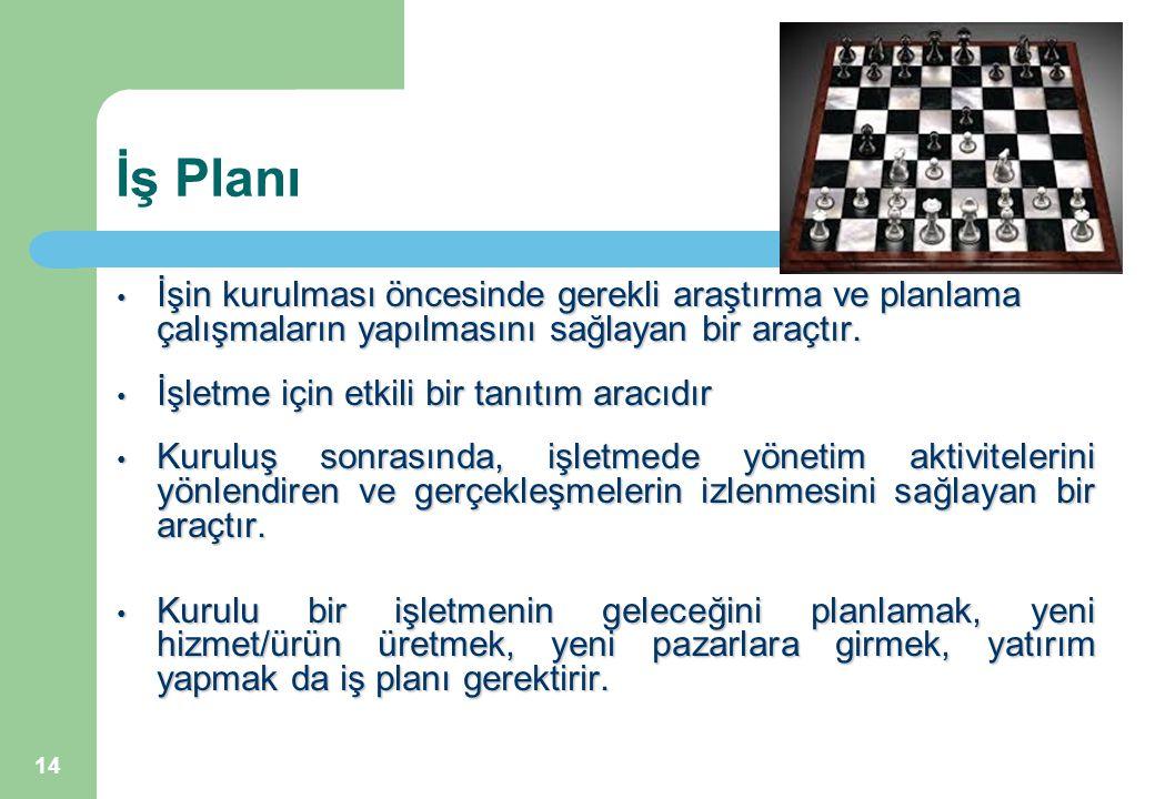 14 İş Planı İşin kurulması öncesinde gerekli araştırma ve planlama çalışmaların yapılmasını sağlayan bir araçtır. İşin kurulması öncesinde gerekli ara