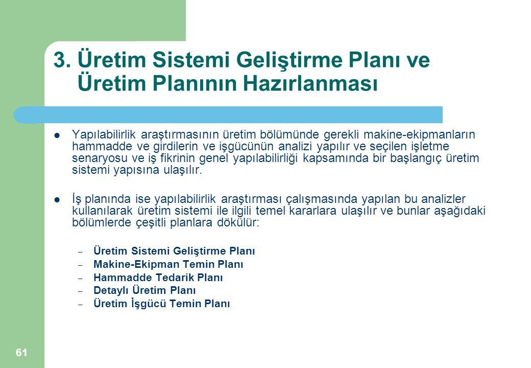 61 3. Üretim Sistemi Geliştirme Planı ve Üretim Planının Hazırlanması Yapılabilirlik araştırmasının üretim bölümünde gerekli makine-ekipmanların hamma