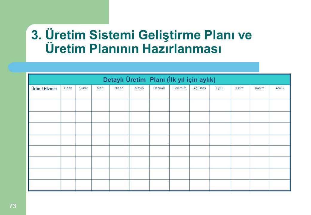 73 3. Üretim Sistemi Geliştirme Planı ve Üretim Planının Hazırlanması Detaylı Üretim Planı (İlk yıl için aylık) Ürün / Hizmet OcakŞubatMartNisanMayısH