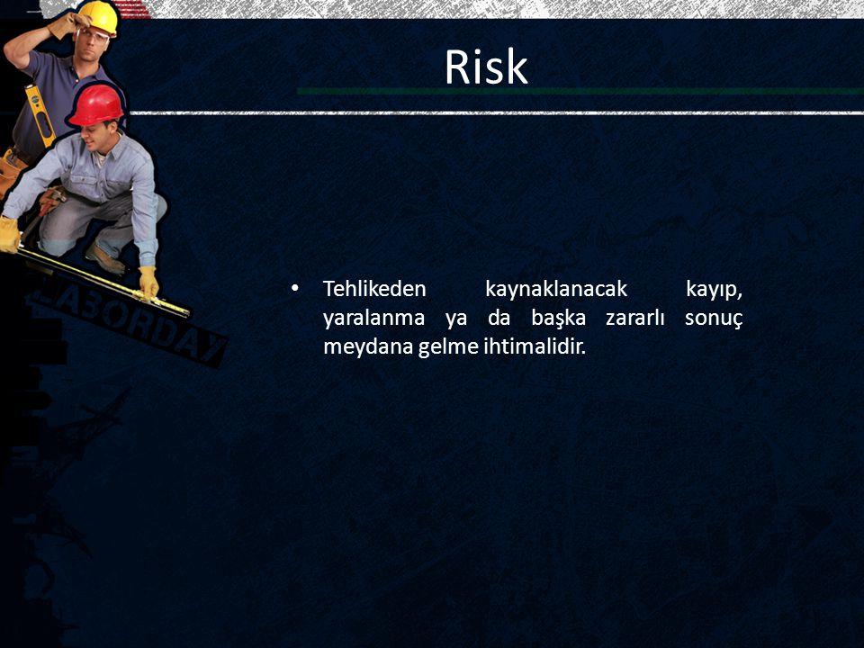 Risk Tehlikeden kaynaklanacak kayıp, yaralanma ya da başka zararlı sonuç meydana gelme ihtimalidir.