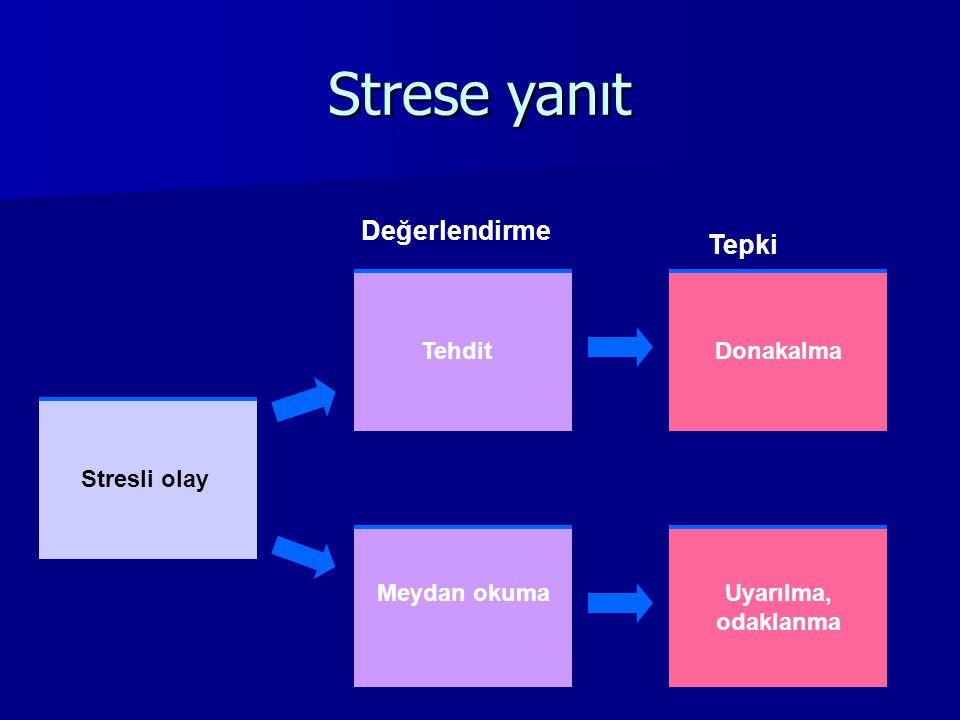 Strese yanıt Stresli olay Tehdit Meydan okuma Donakalma Uyarılma, odaklanma Değerlendirme Tepki
