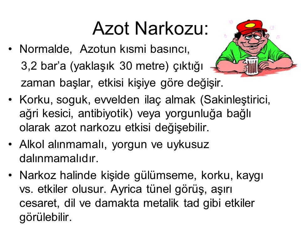 Azot Narkozu: Normalde, Azotun kısmi basıncı, 3,2 bar'a (yaklaşık 30 metre) çıktığı zaman başlar, etkisi kişiye göre değişir. Korku, soguk, evvelden i