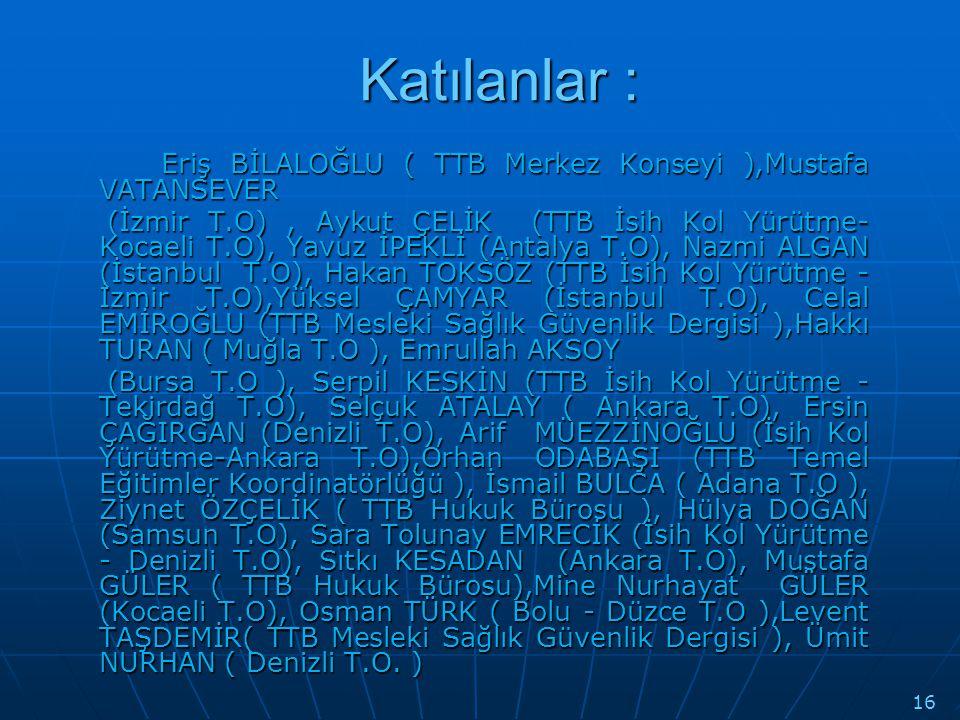 Katılanlar : Katılanlar : Eriş BİLALOĞLU ( TTB Merkez Konseyi ),Mustafa VATANSEVER Eriş BİLALOĞLU ( TTB Merkez Konseyi ),Mustafa VATANSEVER (İzmir T.O), Aykut ÇELİK (TTB İsih Kol Yürütme- Kocaeli T.O), Yavuz İPEKLİ (Antalya T.O), Nazmi ALGAN (İstanbul T.O), Hakan TOKSÖZ (TTB İsih Kol Yürütme - İzmir T.O),Yüksel ÇAMYAR (İstanbul T.O), Celal EMİROĞLU (TTB Mesleki Sağlık Güvenlik Dergisi ),Hakkı TURAN ( Muğla T.O ), Emrullah AKSOY (İzmir T.O), Aykut ÇELİK (TTB İsih Kol Yürütme- Kocaeli T.O), Yavuz İPEKLİ (Antalya T.O), Nazmi ALGAN (İstanbul T.O), Hakan TOKSÖZ (TTB İsih Kol Yürütme - İzmir T.O),Yüksel ÇAMYAR (İstanbul T.O), Celal EMİROĞLU (TTB Mesleki Sağlık Güvenlik Dergisi ),Hakkı TURAN ( Muğla T.O ), Emrullah AKSOY (Bursa T.O ), Serpil KESKİN (TTB İsih Kol Yürütme - Tekirdağ T.O), Selçuk ATALAY ( Ankara T.O), Ersin ÇAĞIRGAN (Denizli T.O), Arif MÜEZZİNOĞLU (İsih Kol Yürütme-Ankara T.O),Orhan ODABAŞI (TTB Temel Eğitimler Koordinatörlüğü ), İsmail BULCA ( Adana T.O ), Ziynet ÖZÇELİK ( TTB Hukuk Bürosu ), Hülya DOĞAN (Samsun T.O), Sara Tolunay EMRECİK (İsih Kol Yürütme - Denizli T.O), Sıtkı KESADAN (Ankara T.O), Mustafa GÜLER ( TTB Hukuk Bürosu),Mine Nurhayat GÜLER (Kocaeli T.O), Osman TÜRK ( Bolu - Düzce T.O ),Levent TAŞDEMİR( TTB Mesleki Sağlık Güvenlik Dergisi ), Ümit NURHAN ( Denizli T.O.