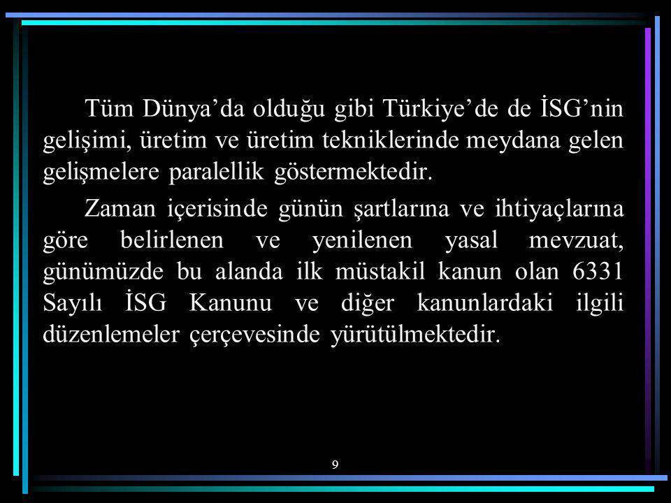 Tüm Dünya'da olduğu gibi Türkiye'de de İSG'nin gelişimi, üretim ve üretim tekniklerinde meydana gelen gelişmelere paralellik göstermektedir. Zaman içe