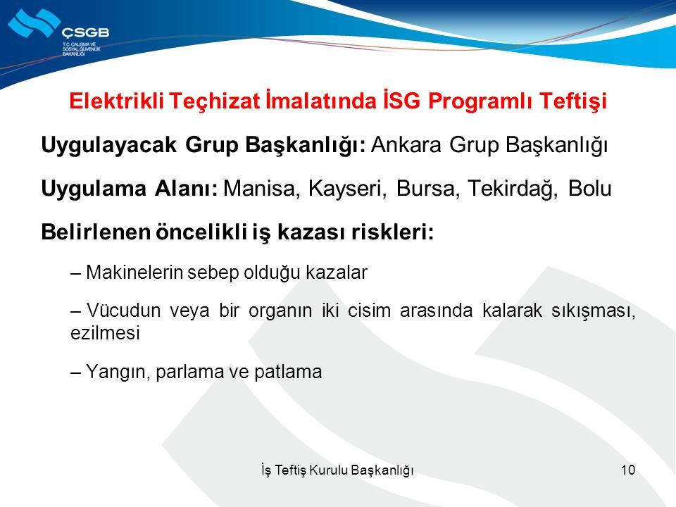 Elektrikli Teçhizat İmalatında İSG Programlı Teftişi Uygulayacak Grup Başkanlığı: Ankara Grup Başkanlığı Uygulama Alanı: Manisa, Kayseri, Bursa, Tekir