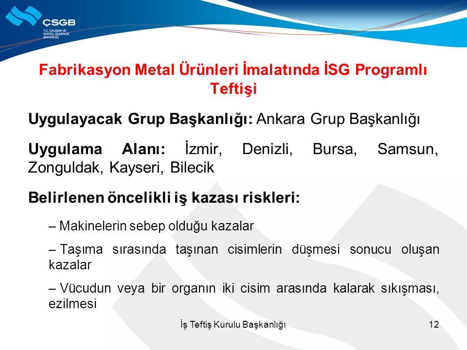 Fabrikasyon Metal Ürünleri İmalatında İSG Programlı Teftişi Uygulayacak Grup Başkanlığı: Ankara Grup Başkanlığı Uygulama Alanı: İzmir, Denizli, Bursa,