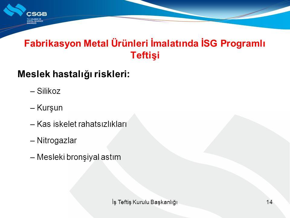 Fabrikasyon Metal Ürünleri İmalatında İSG Programlı Teftişi Meslek hastalığı riskleri: – Silikoz – Kurşun – Kas iskelet rahatsızlıkları – Nitrogazlar