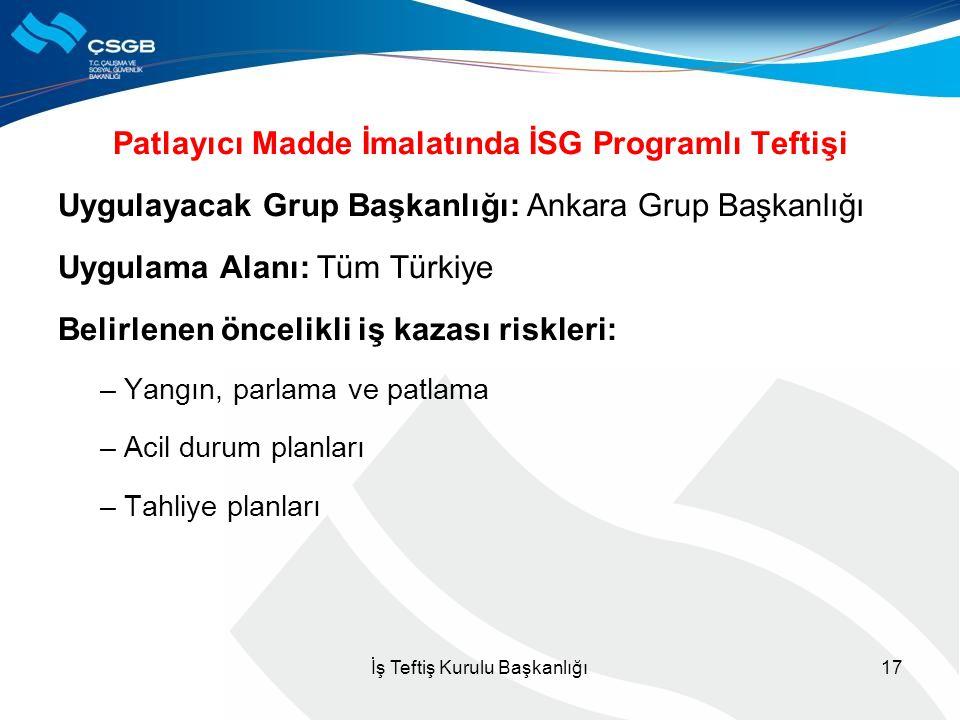 Patlayıcı Madde İmalatında İSG Programlı Teftişi Uygulayacak Grup Başkanlığı: Ankara Grup Başkanlığı Uygulama Alanı: Tüm Türkiye Belirlenen öncelikli