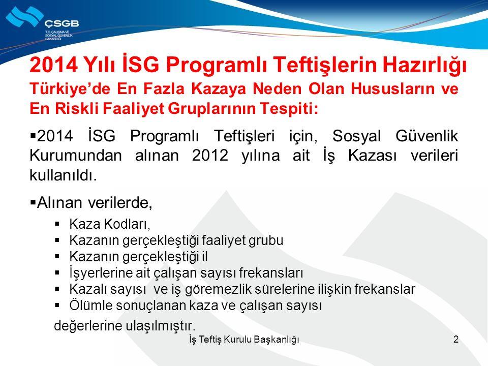 2014 Yılı İSG Programlı Teftişlerin Hazırlığı Türkiye'de En Fazla Kazaya Neden Olan Hususların ve En Riskli Faaliyet Gruplarının Tespiti:  2014 İSG P