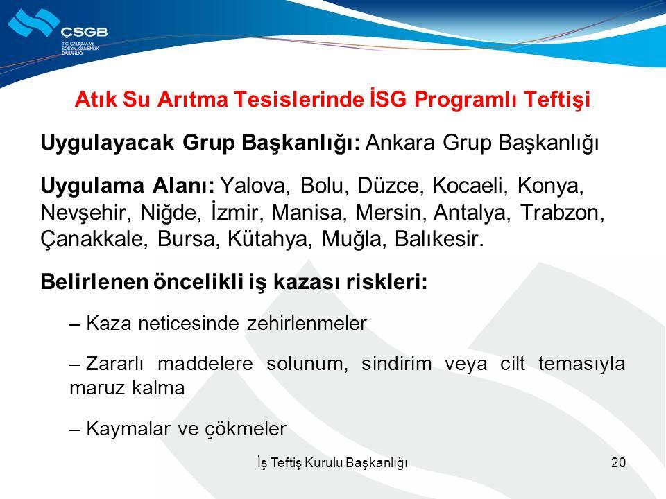 Atık Su Arıtma Tesislerinde İSG Programlı Teftişi Uygulayacak Grup Başkanlığı: Ankara Grup Başkanlığı Uygulama Alanı: Yalova, Bolu, Düzce, Kocaeli, Ko
