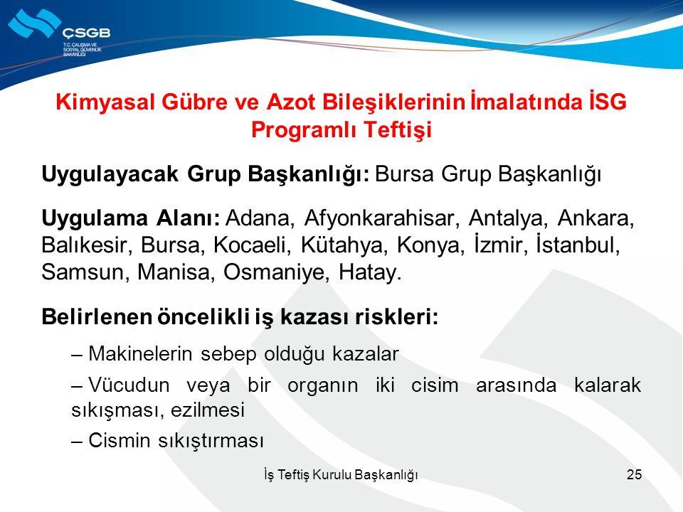 Kimyasal Gübre ve Azot Bileşiklerinin İmalatında İSG Programlı Teftişi Uygulayacak Grup Başkanlığı: Bursa Grup Başkanlığı Uygulama Alanı: Adana, Afyon