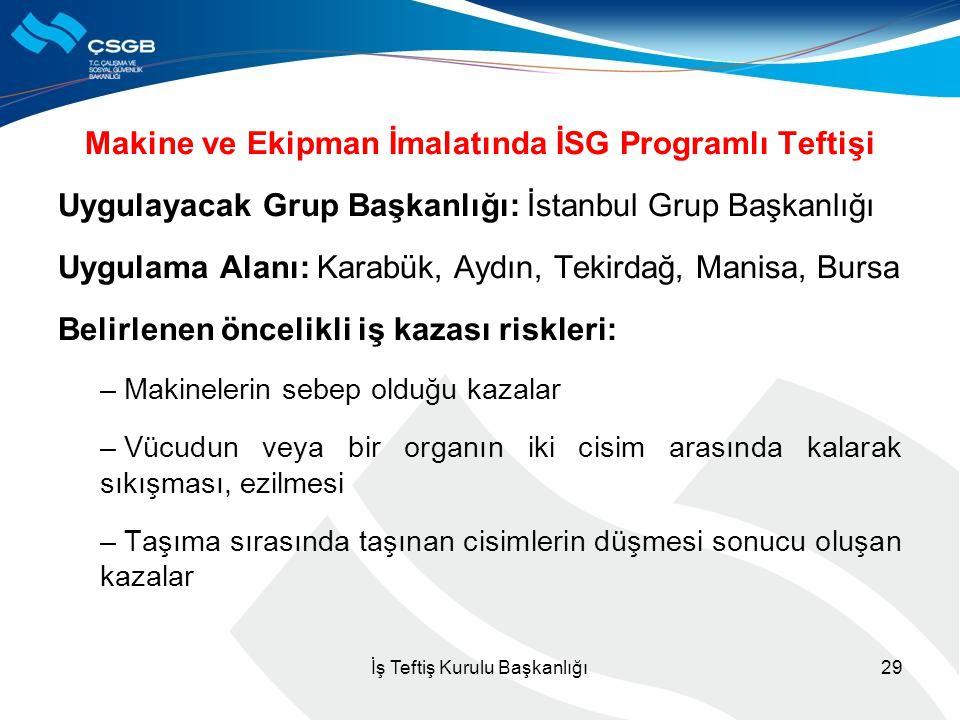 Makine ve Ekipman İmalatında İSG Programlı Teftişi Uygulayacak Grup Başkanlığı: İstanbul Grup Başkanlığı Uygulama Alanı: Karabük, Aydın, Tekirdağ, Man