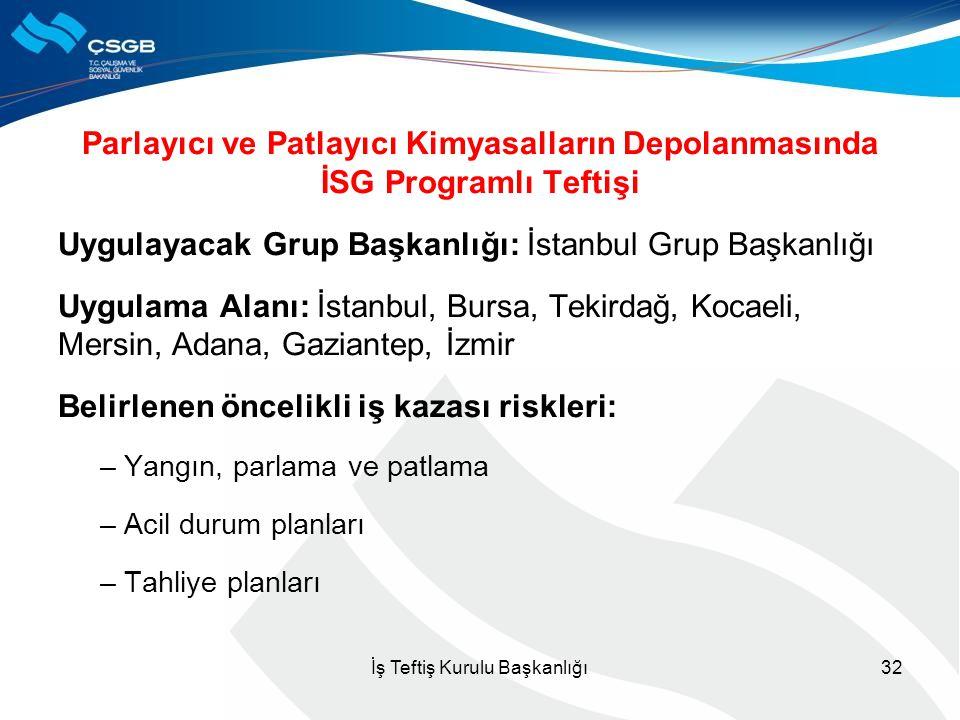 Parlayıcı ve Patlayıcı Kimyasalların Depolanmasında İSG Programlı Teftişi Uygulayacak Grup Başkanlığı: İstanbul Grup Başkanlığı Uygulama Alanı: İstanb