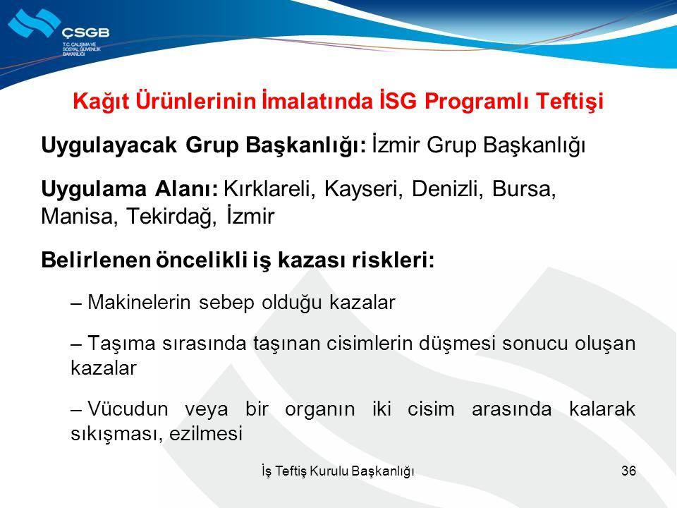 Kağıt Ürünlerinin İmalatında İSG Programlı Teftişi Uygulayacak Grup Başkanlığı: İzmir Grup Başkanlığı Uygulama Alanı: Kırklareli, Kayseri, Denizli, Bu