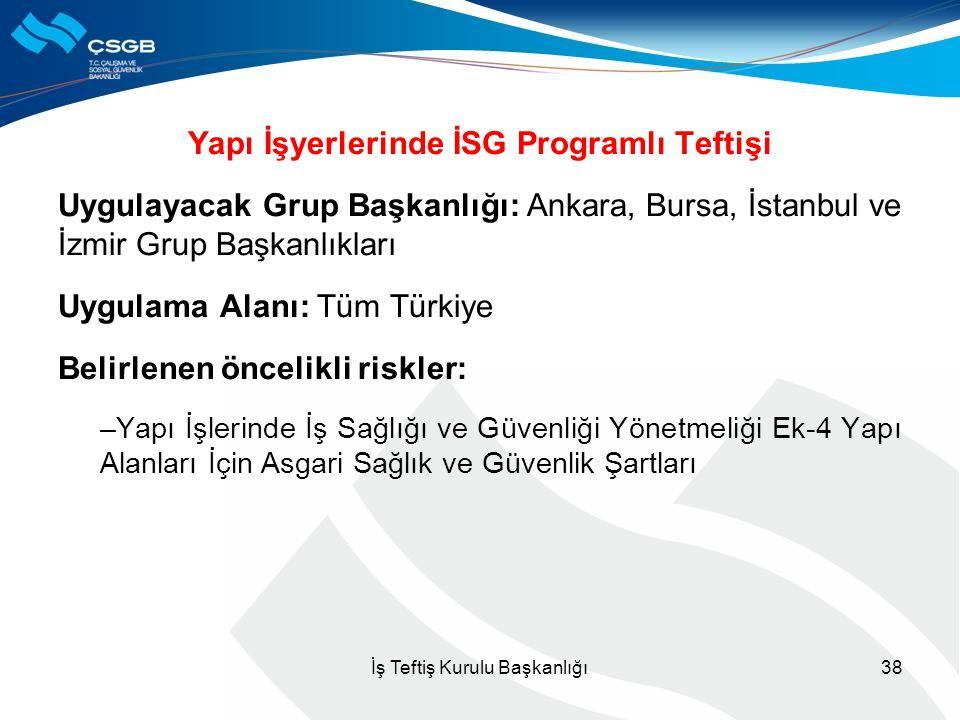 Yapı İşyerlerinde İSG Programlı Teftişi Uygulayacak Grup Başkanlığı: Ankara, Bursa, İstanbul ve İzmir Grup Başkanlıkları Uygulama Alanı: Tüm Türkiye B