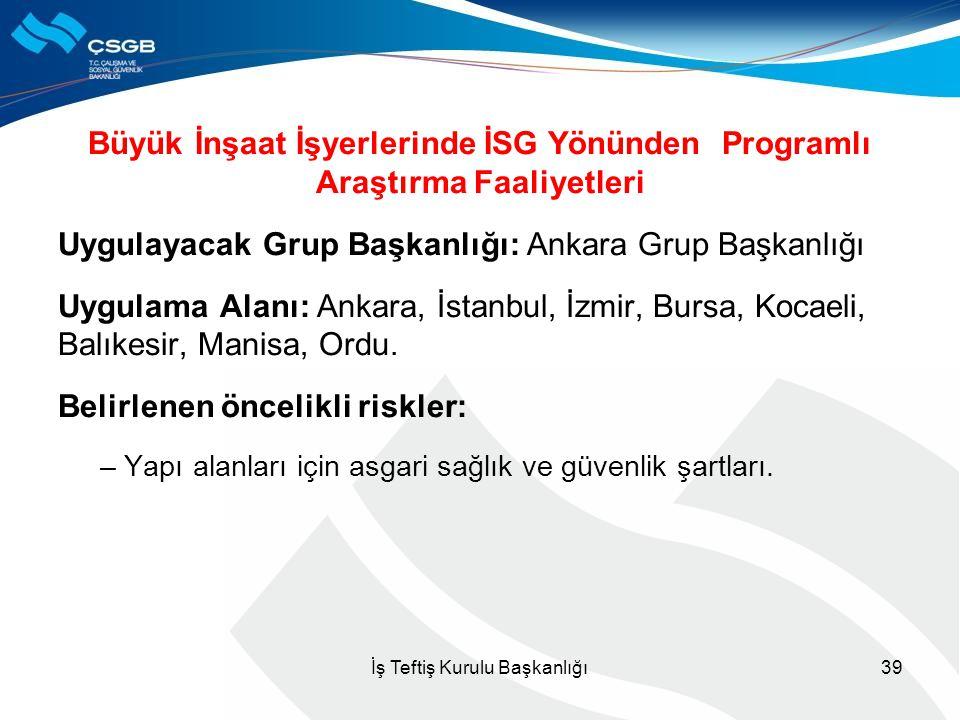 Büyük İnşaat İşyerlerinde İSG Yönünden Programlı Araştırma Faaliyetleri Uygulayacak Grup Başkanlığı: Ankara Grup Başkanlığı Uygulama Alanı: Ankara, İs
