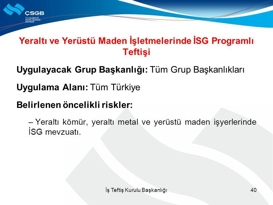 Yeraltı ve Yerüstü Maden İşletmelerinde İSG Programlı Teftişi Uygulayacak Grup Başkanlığı: Tüm Grup Başkanlıkları Uygulama Alanı: Tüm Türkiye Belirlen