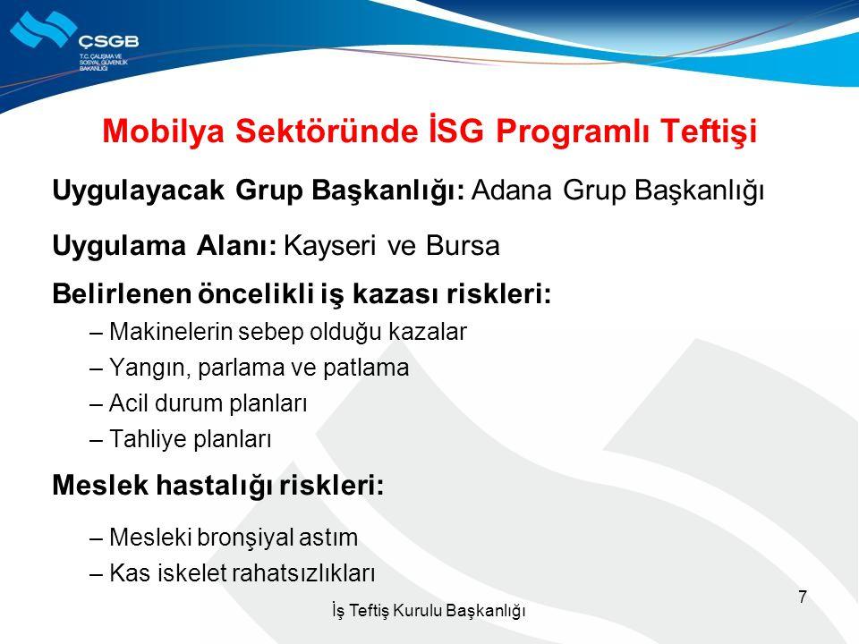 Yapı İşyerlerinde İSG Programlı Teftişi Uygulayacak Grup Başkanlığı: Ankara, Bursa, İstanbul ve İzmir Grup Başkanlıkları Uygulama Alanı: Tüm Türkiye Belirlenen öncelikli riskler: –Yapı İşlerinde İş Sağlığı ve Güvenliği Yönetmeliği Ek-4 Yapı Alanları İçin Asgari Sağlık ve Güvenlik Şartları 38İş Teftiş Kurulu Başkanlığı