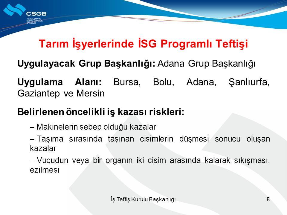 Tarım İşyerlerinde İSG Programlı Teftişi Uygulayacak Grup Başkanlığı: Adana Grup Başkanlığı Uygulama Alanı: Bursa, Bolu, Adana, Şanlıurfa, Gaziantep v