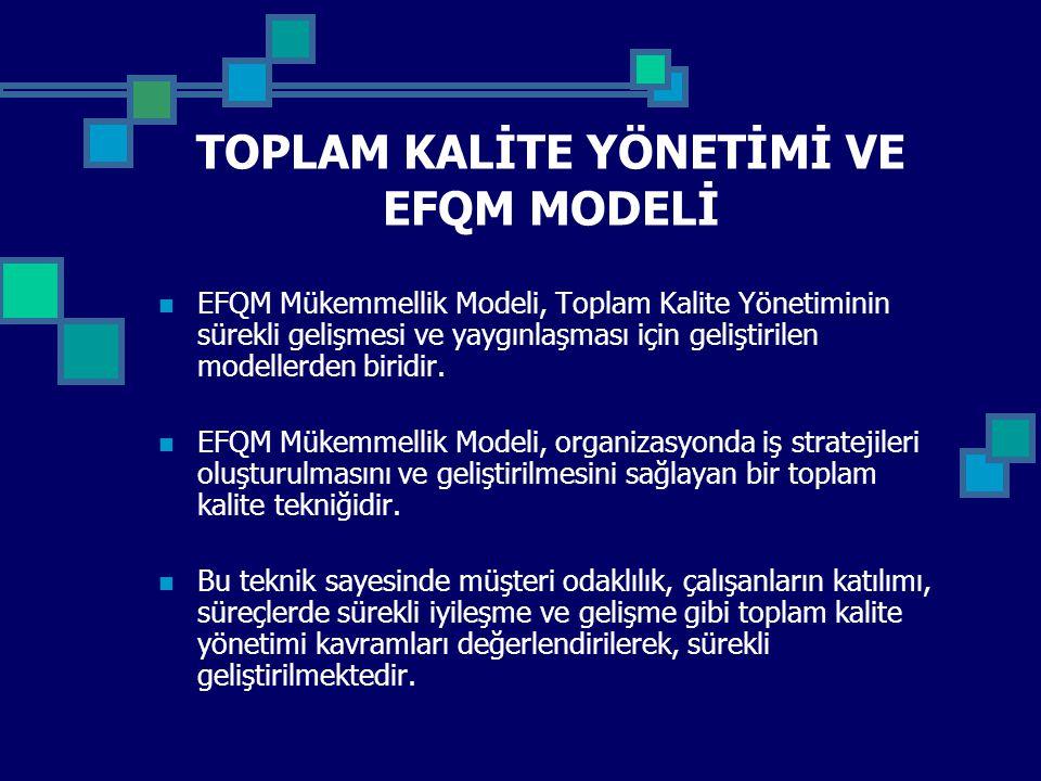 TOPLAM KALİTE YÖNETİMİ VE EFQM MODELİ EFQM Mükemmellik Modeli, Toplam Kalite Yönetiminin sürekli gelişmesi ve yaygınlaşması için geliştirilen modellerden biridir.