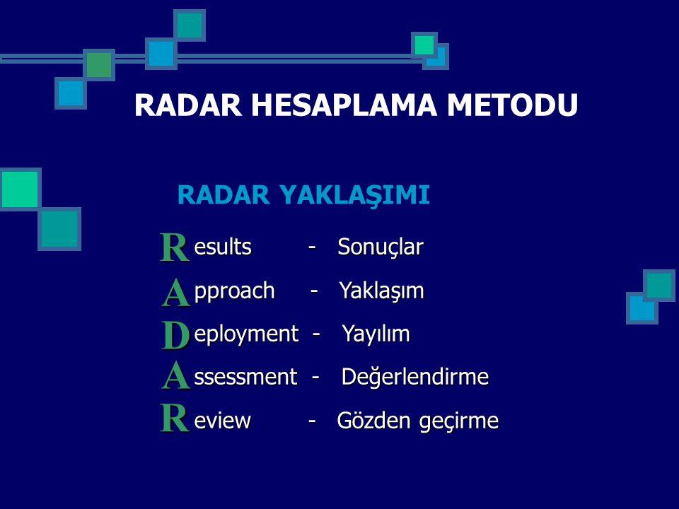 RADAR HESAPLAMA METODU esults - Sonuçlar pproach - Yaklaşım eployment - Yayılım ssessment - Değerlendirme eview - Gözden geçirme RA D A R RADAR YAKLAŞIMI