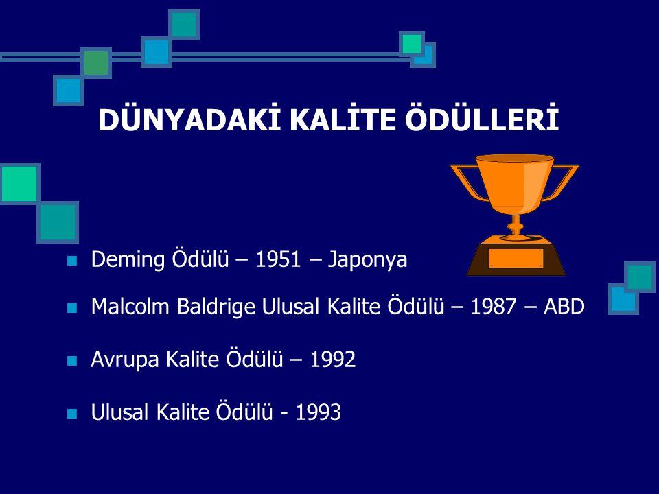 DÜNYADAKİ KALİTE ÖDÜLLERİ Deming Ödülü – 1951 – Japonya Malcolm Baldrige Ulusal Kalite Ödülü – 1987 – ABD Avrupa Kalite Ödülü – 1992 Ulusal Kalite Ödülü - 1993