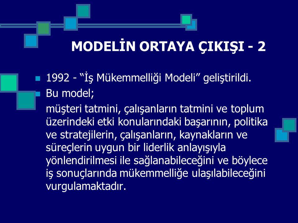 MODELİN ORTAYA ÇIKIŞI - 2 1992 - İş Mükemmelliği Modeli geliştirildi.