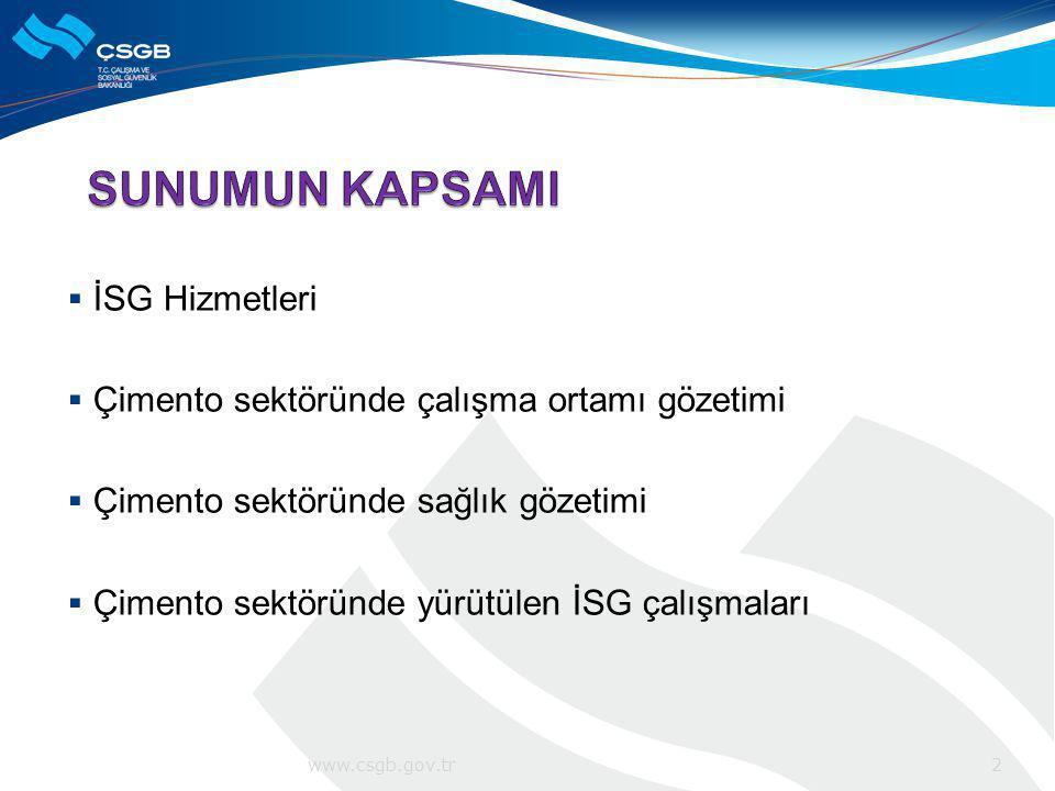  İSG Hizmetleri  Çimento sektöründe çalışma ortamı gözetimi  Çimento sektöründe sağlık gözetimi  Çimento sektöründe yürütülen İSG çalışmaları www.