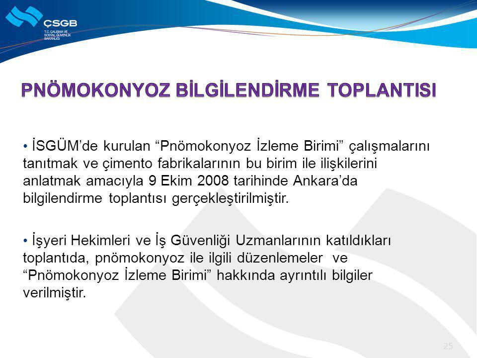 """İSGÜM'de kurulan """"Pnömokonyoz İzleme Birimi"""" çalışmalarını tanıtmak ve çimento fabrikalarının bu birim ile ilişkilerini anlatmak amacıyla 9 Ekim 2008"""